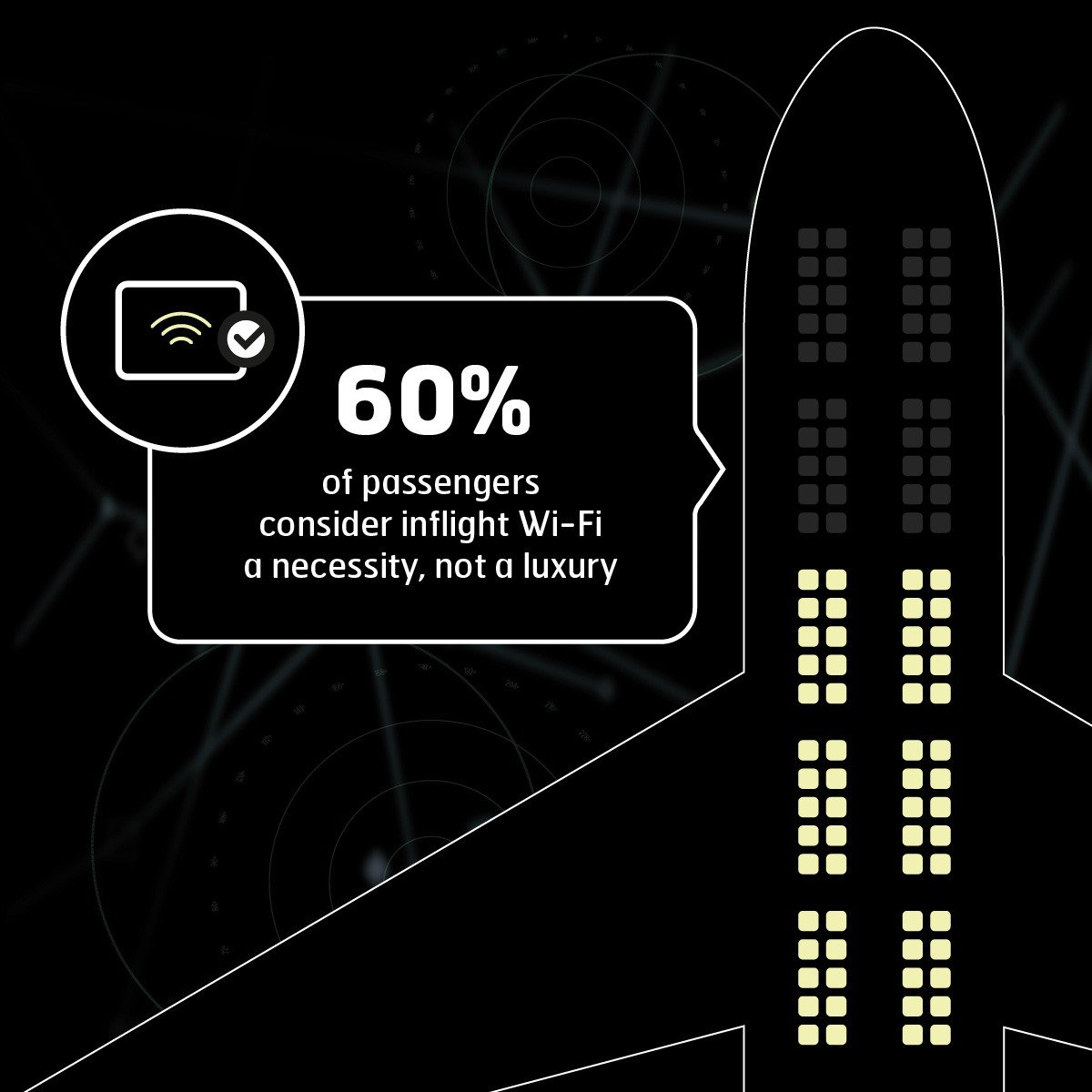 60% of passengers consider Wi-Fi a necessity infographic