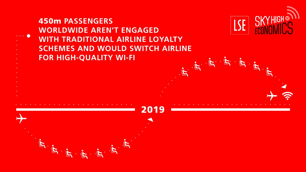 Passenger would swap airlines for high quality Wi-Fi
