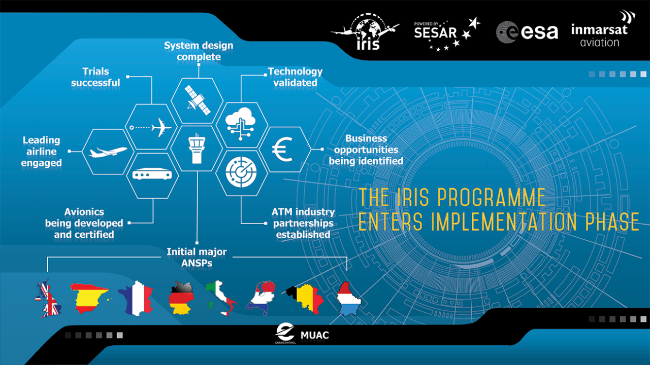 The Iris Programme Implementation phase